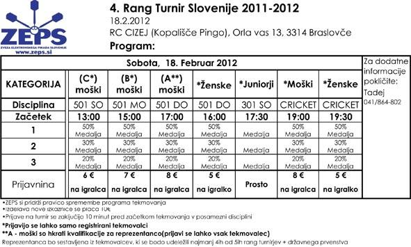 Program_4.rang_turnir